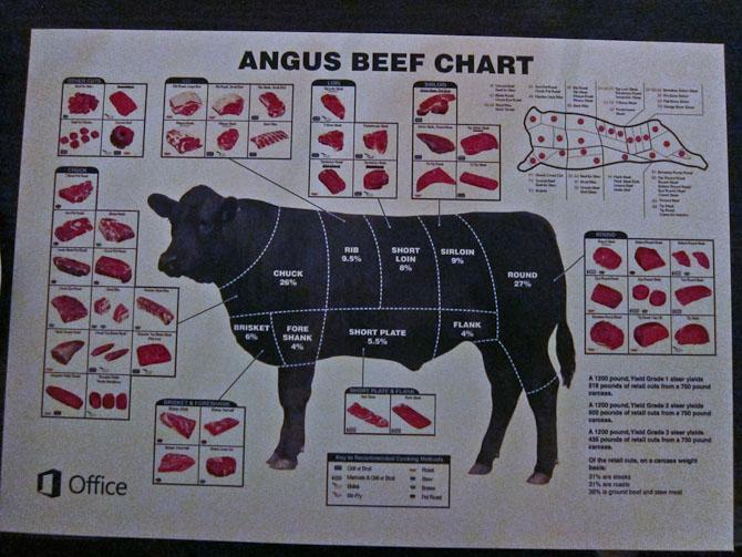 Et vigtigt diagram