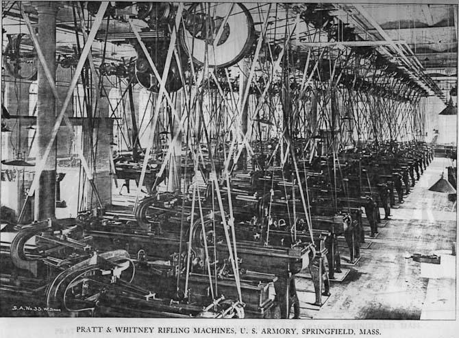 Maskineriet anno gamle dage i USA med bælter kørende fra loftet etc.